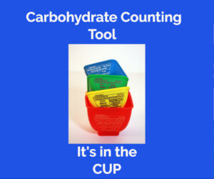Carbohydrate by the Cup: Teach Carbs & Portions Differently! Handouts included